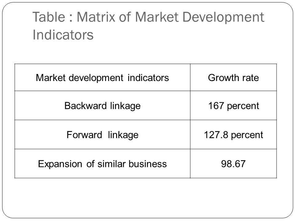 Table : Matrix of Market Development Indicators