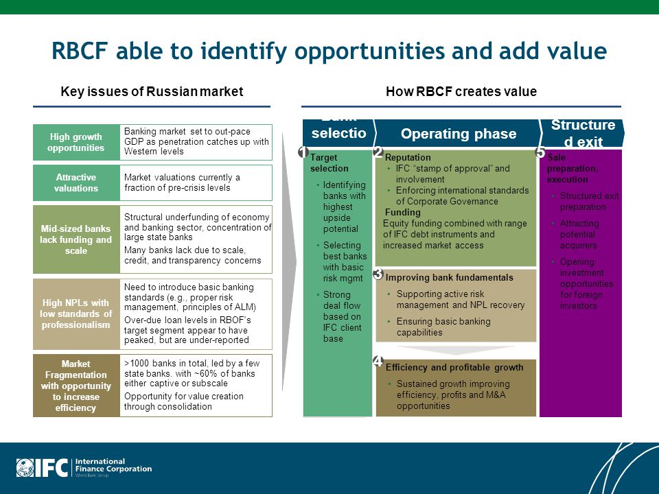 RBCF able to identify opportunities and add value