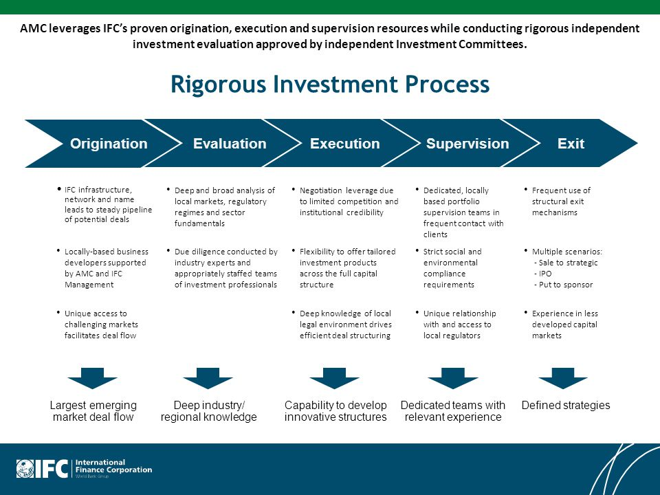 Rigorous Investment Process