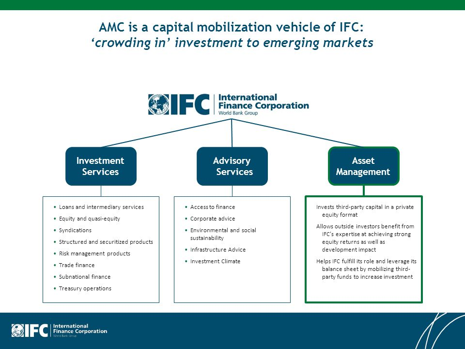AMC is a capital mobilization vehicle of IFC: 'crowding in' investment to emerging markets