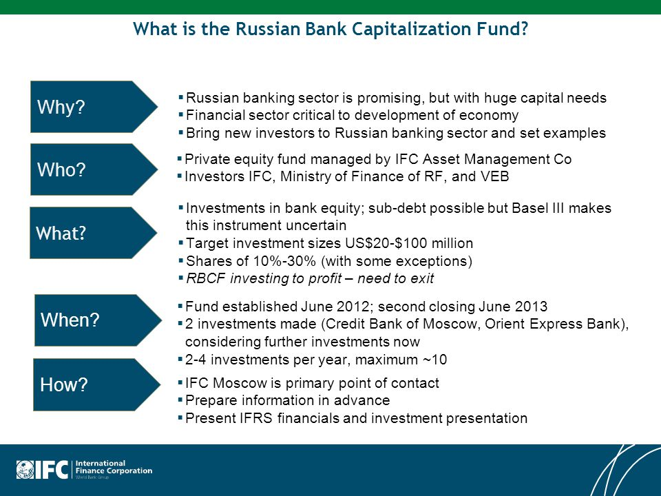 What is the Russian Bank Capitalization Fund