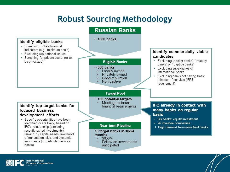 Robust Sourcing Methodology