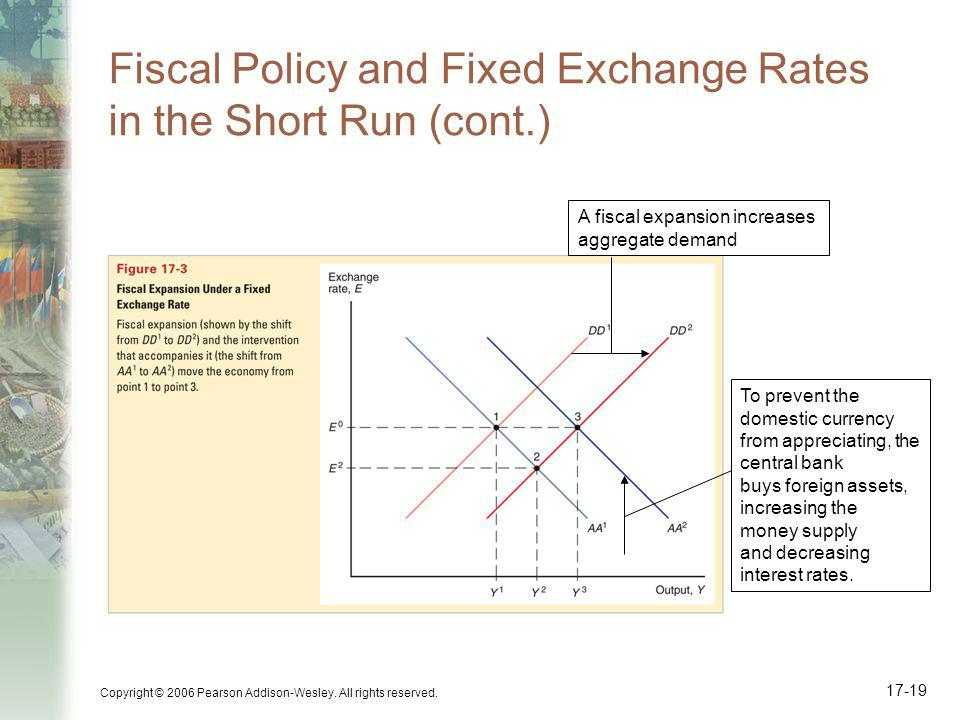 Fiscal Policy and Fixed Exchange Rates in the Short Run (cont.)