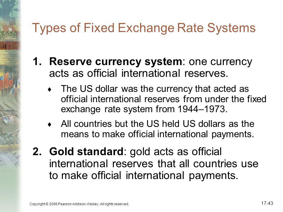 Types of Fixed Exchange Rate Systems
