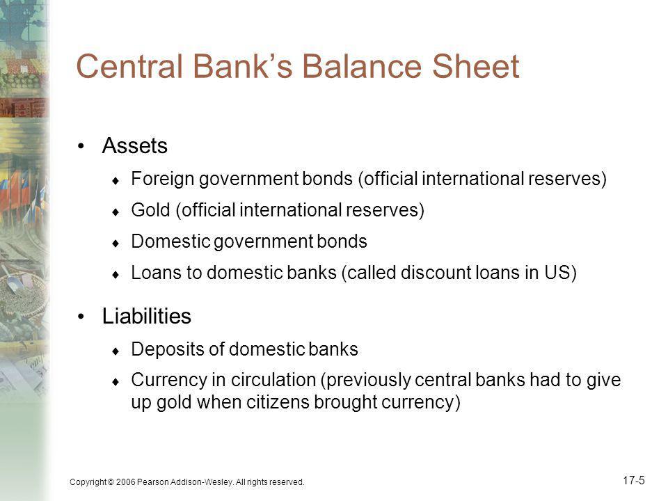 Central Bank's Balance Sheet
