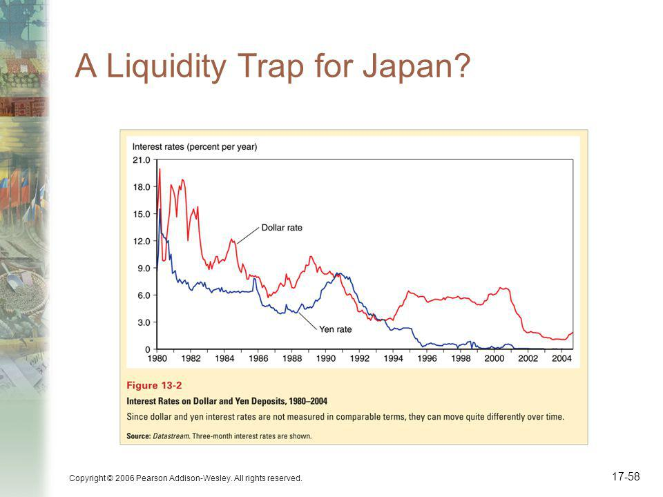 A Liquidity Trap for Japan