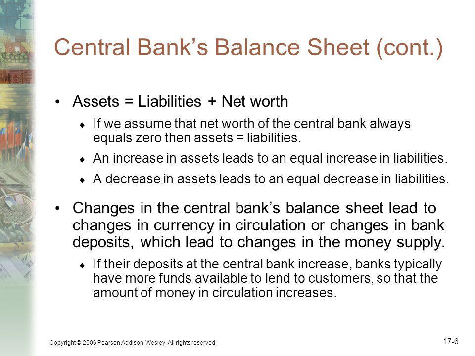 Central Bank's Balance Sheet (cont.)