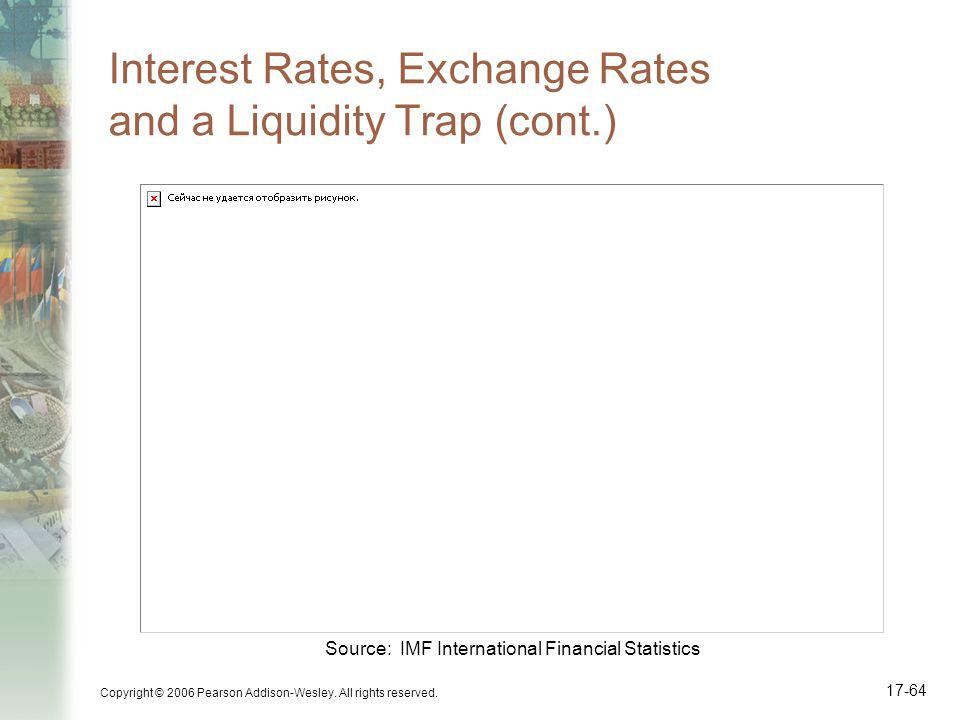 Interest Rates, Exchange Rates and a Liquidity Trap (cont.)