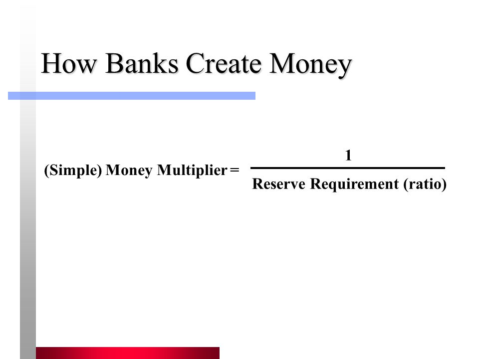 How Banks Create Money 1 (Simple) Money Multiplier =