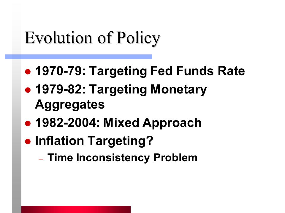 Evolution of Policy : Targeting Fed Funds Rate
