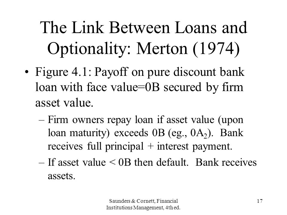 The Link Between Loans and Optionality: Merton (1974)