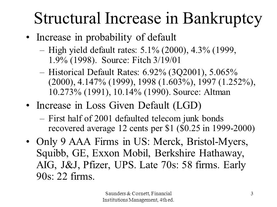 Structural Increase in Bankruptcy