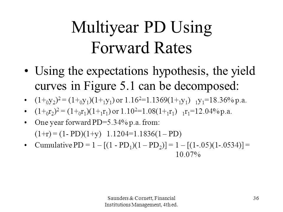 Multiyear PD Using Forward Rates
