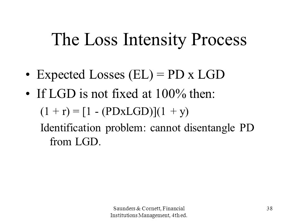 The Loss Intensity Process