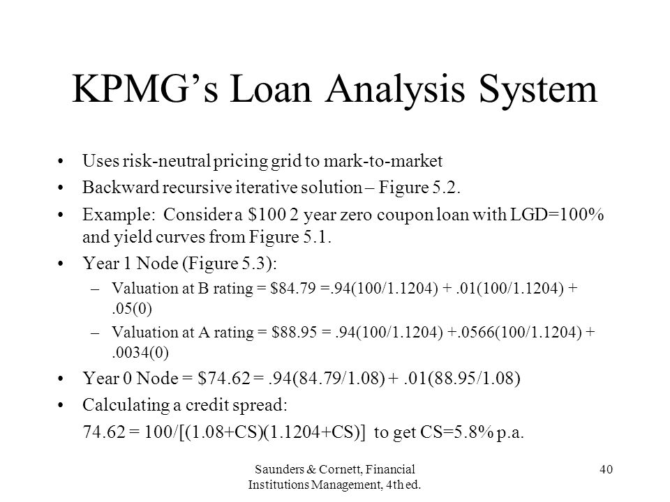 KPMG's Loan Analysis System