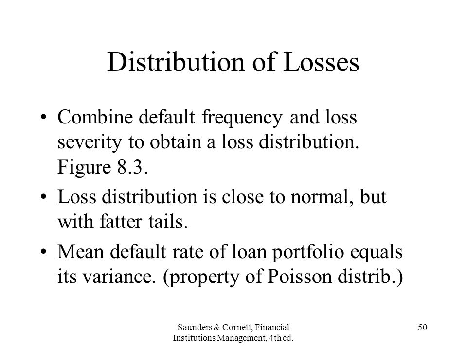 Distribution of Losses