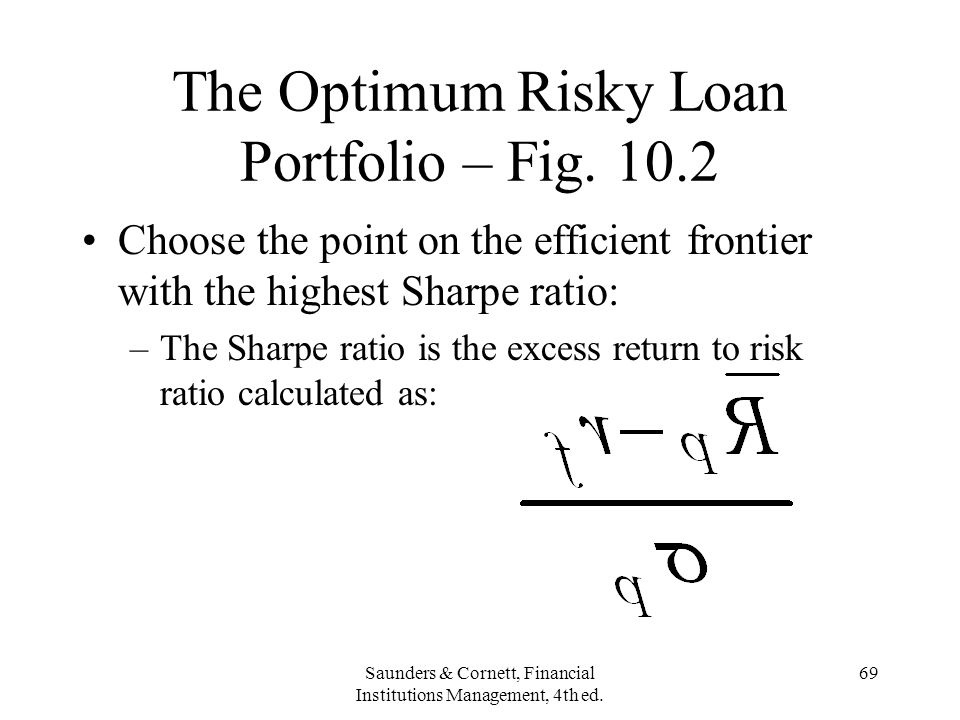 The Optimum Risky Loan Portfolio – Fig. 10.2