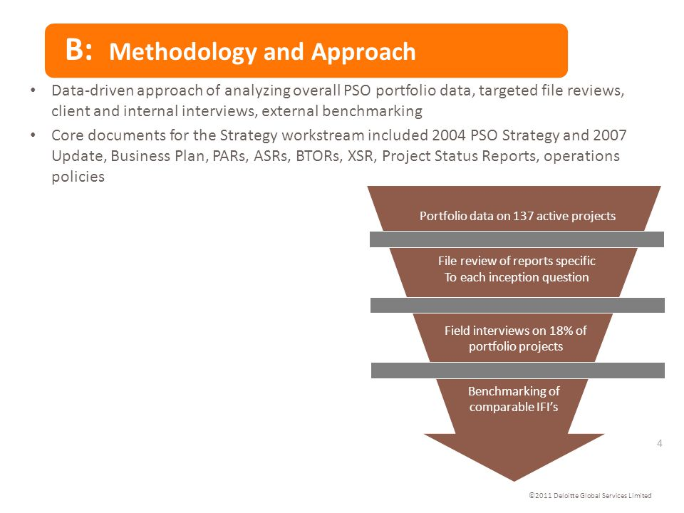 B: Methodology and Approach