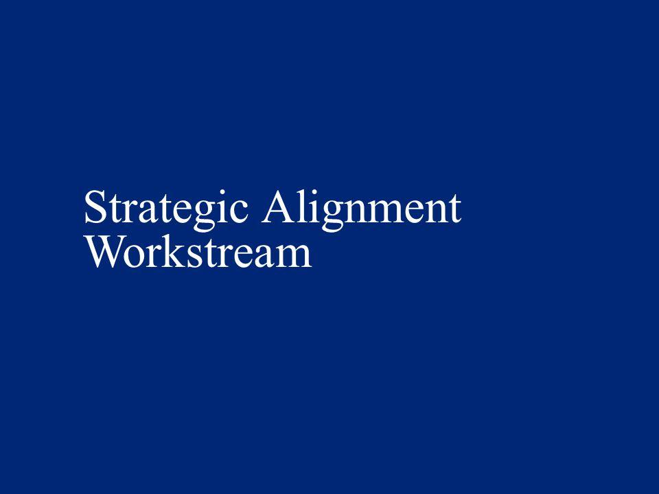 Strategic Alignment Workstream