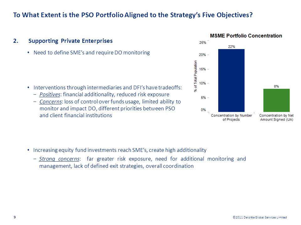 To What Extent is the PSO Portfolio Aligned to the Strategy's Five Objectives