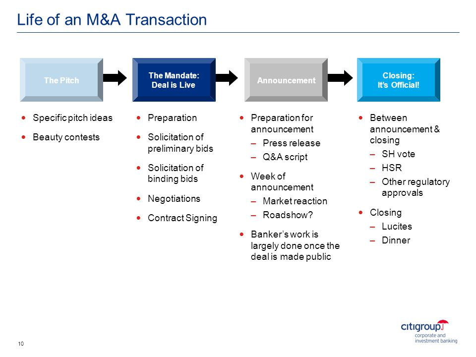 Life of an M&A Transaction