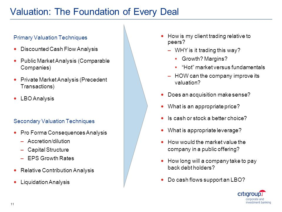 Valuation: The Foundation of Every Deal