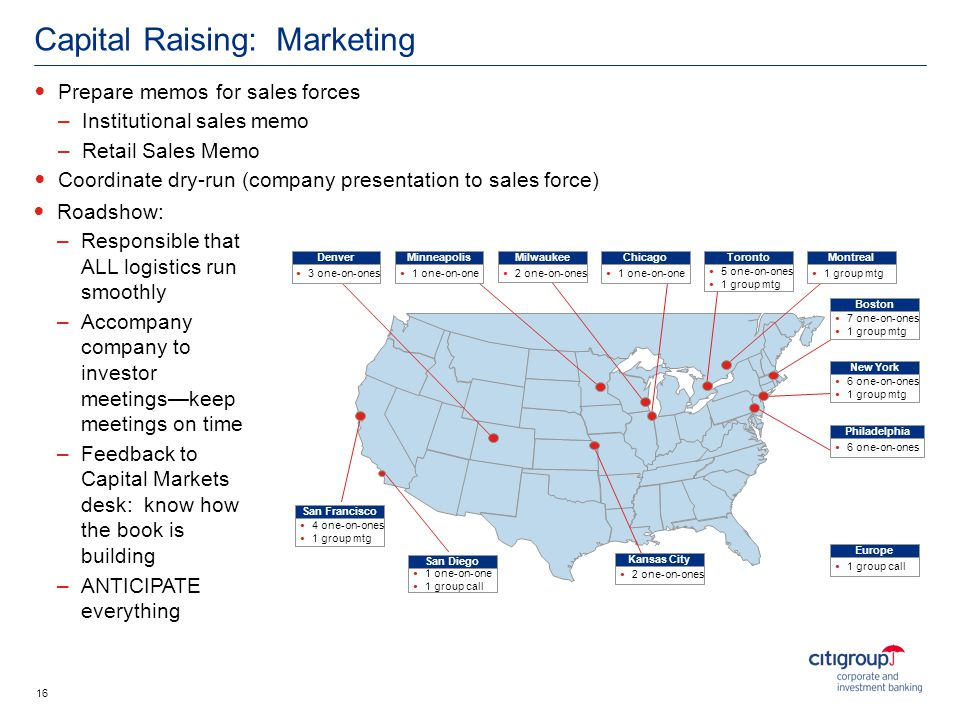 Capital Raising: Marketing