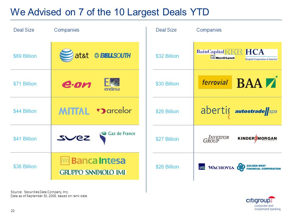 We Advised on 7 of the 10 Largest Deals YTD