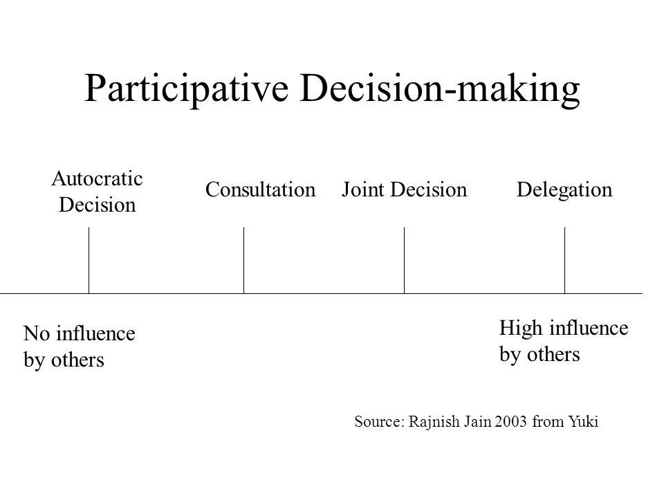 Participative Decision-making