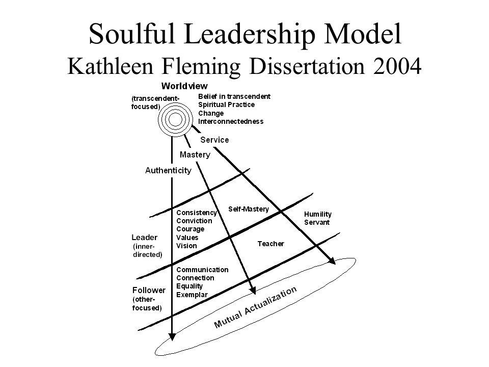 Soulful Leadership Model Kathleen Fleming Dissertation 2004