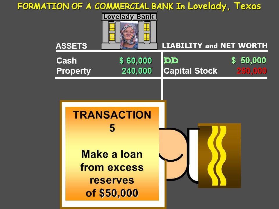 TRANSACTION 5 Make a loan from excess reserves of $50,000