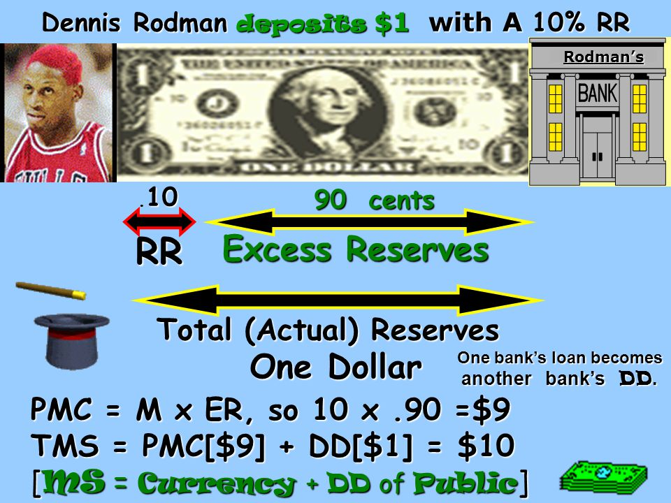 Dennis Rodman deposits $1 with A 10% RR One bank's loan becomes