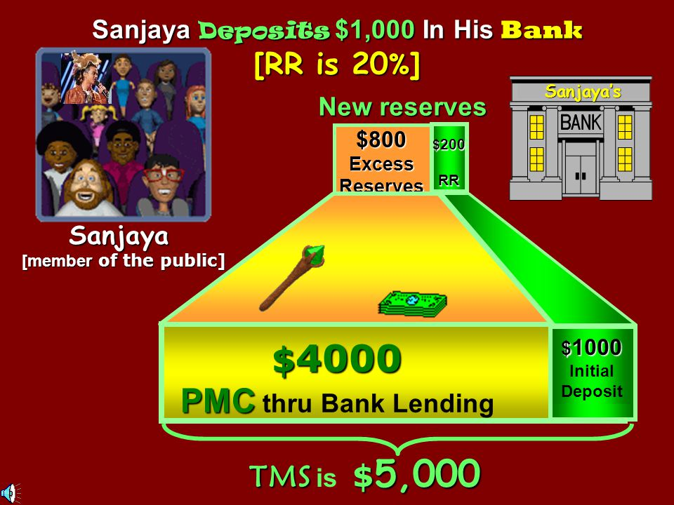 Sanjaya Deposits $1,000 In His Bank
