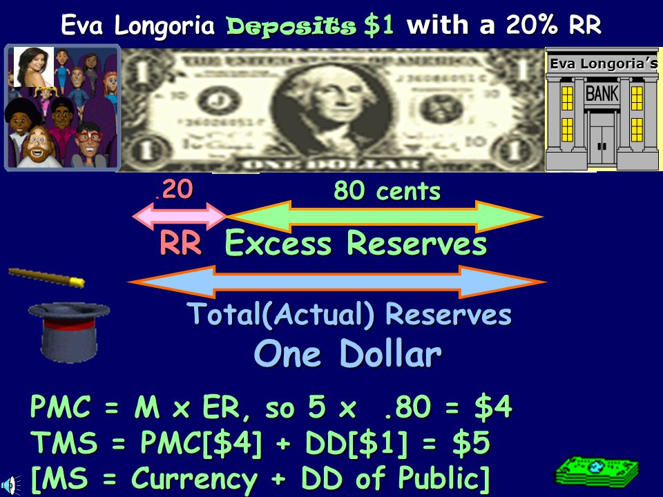 Eva Longoria Deposits $1 with a 20% RR Total(Actual) Reserves