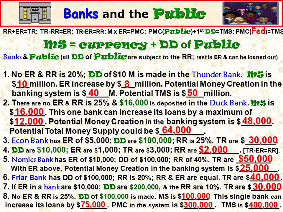 MS = currency + DD of Public