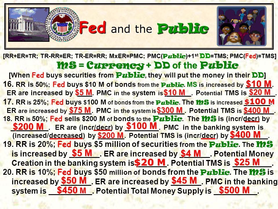 Fed and the Public $10 M $200 M $100 M $400 M $5 M $4 M $20 M $25 M