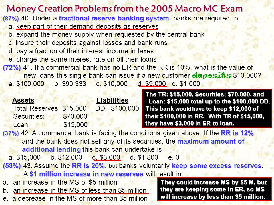 Money Creation Problems from the 2005 Macro MC Exam