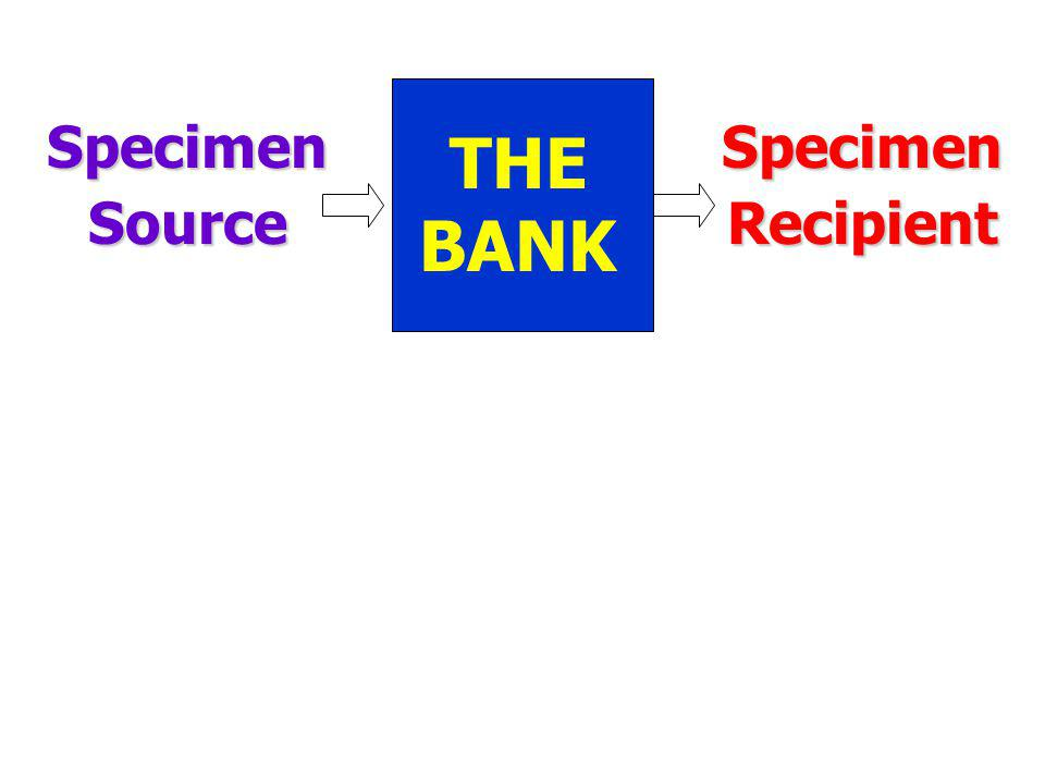 THE BANK Specimen Source Specimen Recipient