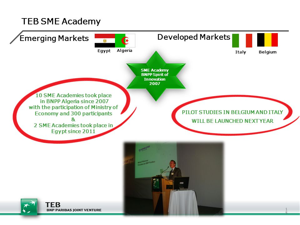 TEB SME Academy Emerging Markets Developed Markets