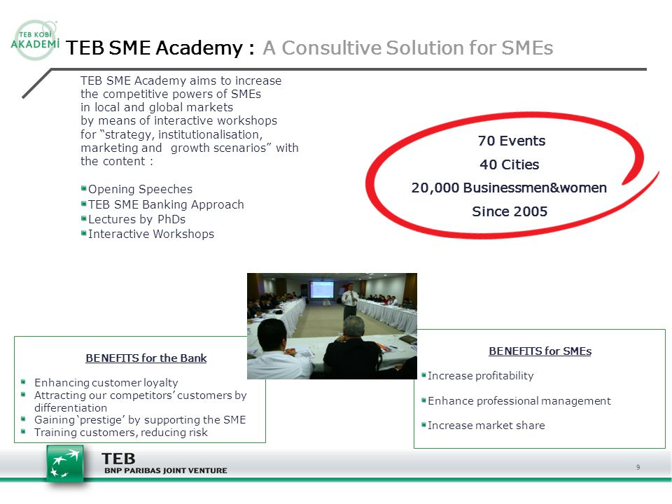 TEB SME Academy : A Consultive Solution for SMEs