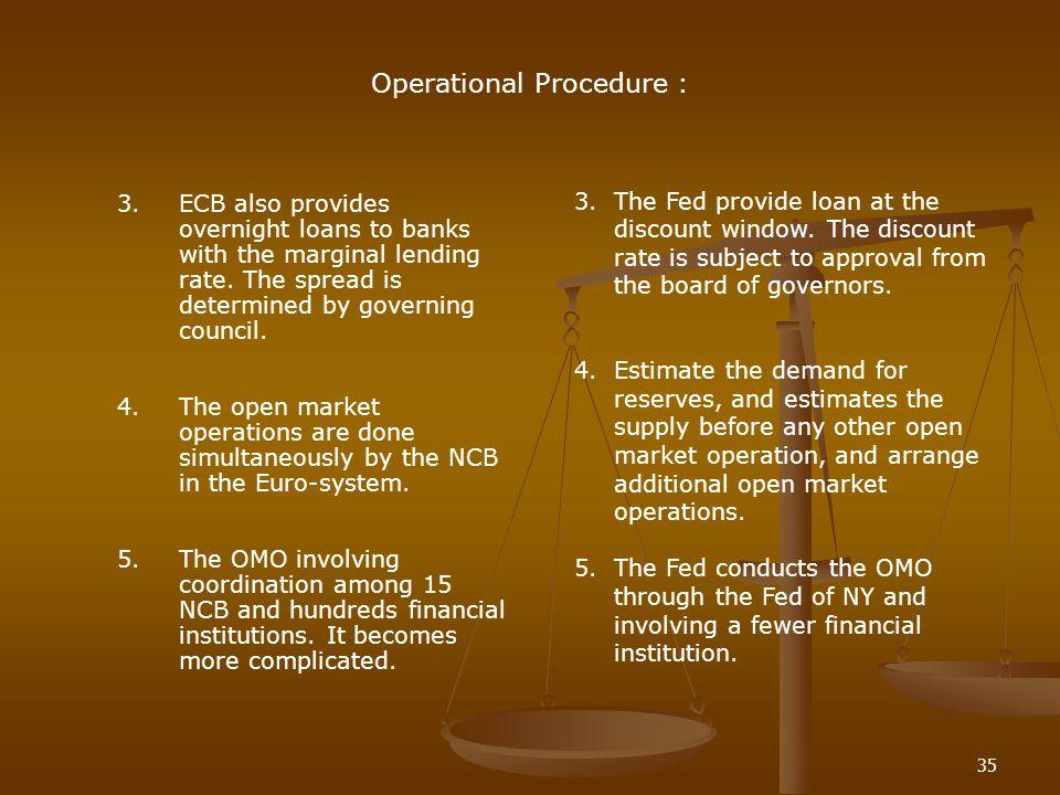 Operational Procedure :
