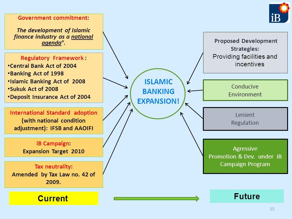 ISLAMIC BANKING EXPANSION!