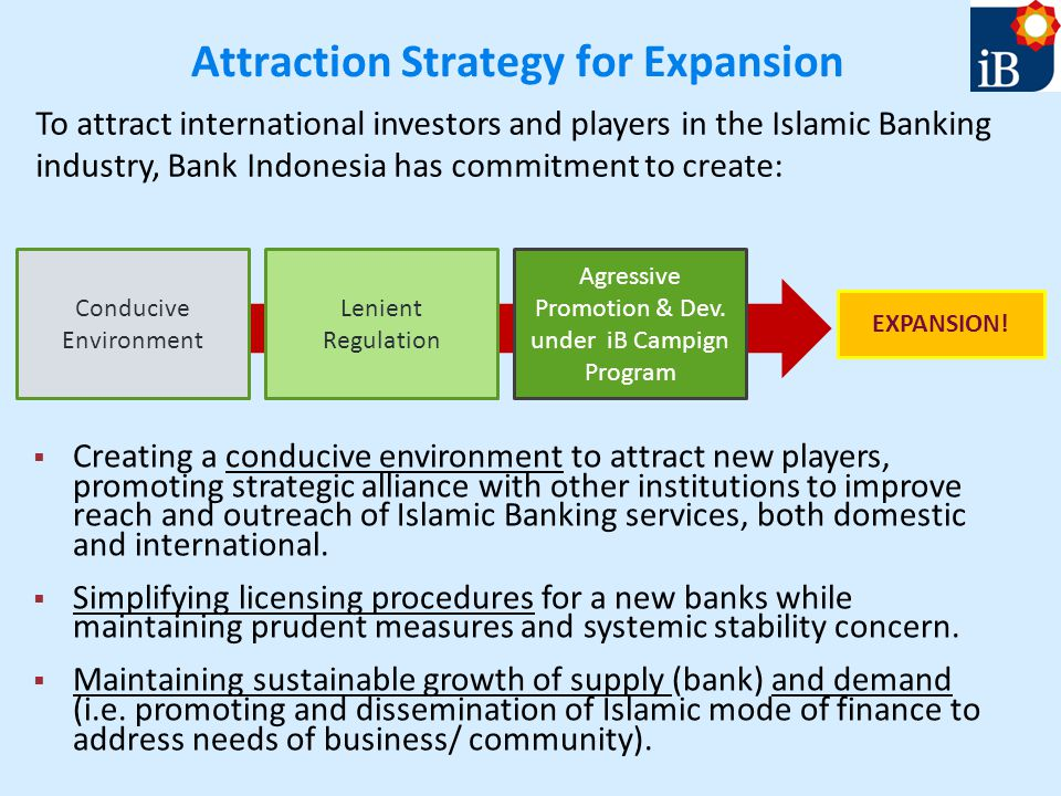 Recent development of islamic banking in indonesia ppt video attraction strategy for expansion malvernweather Gallery