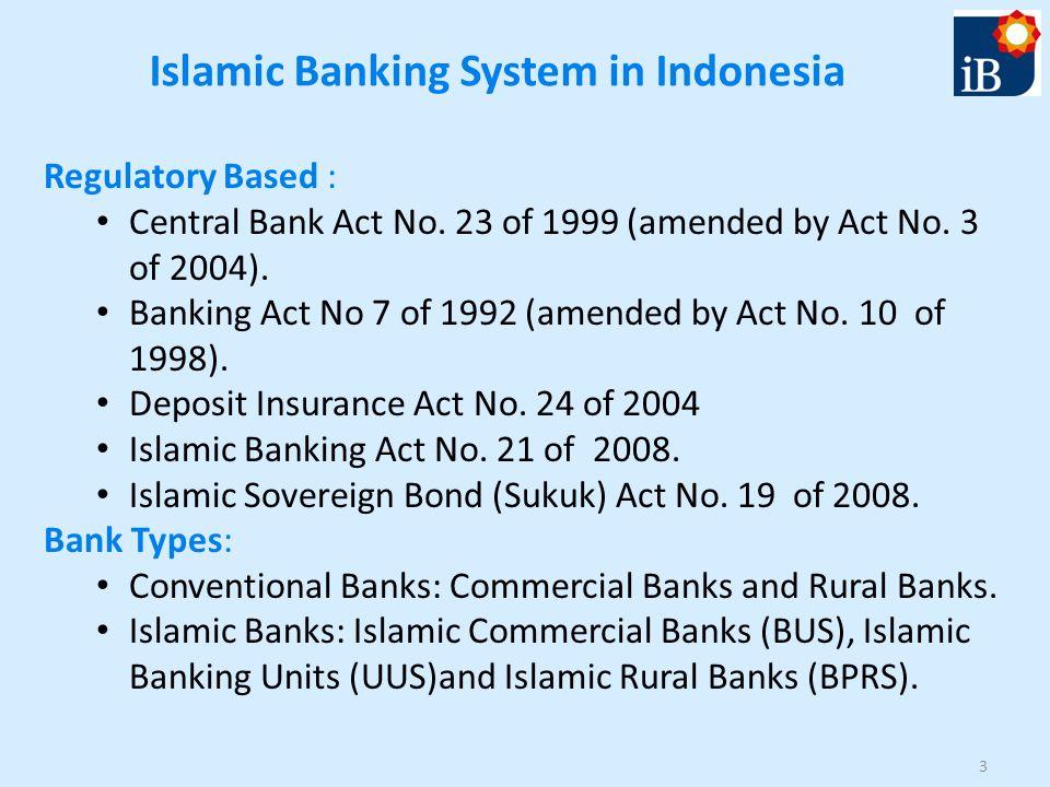 Recent development of islamic banking in indonesia ppt video islamic banking system in indonesia malvernweather Gallery