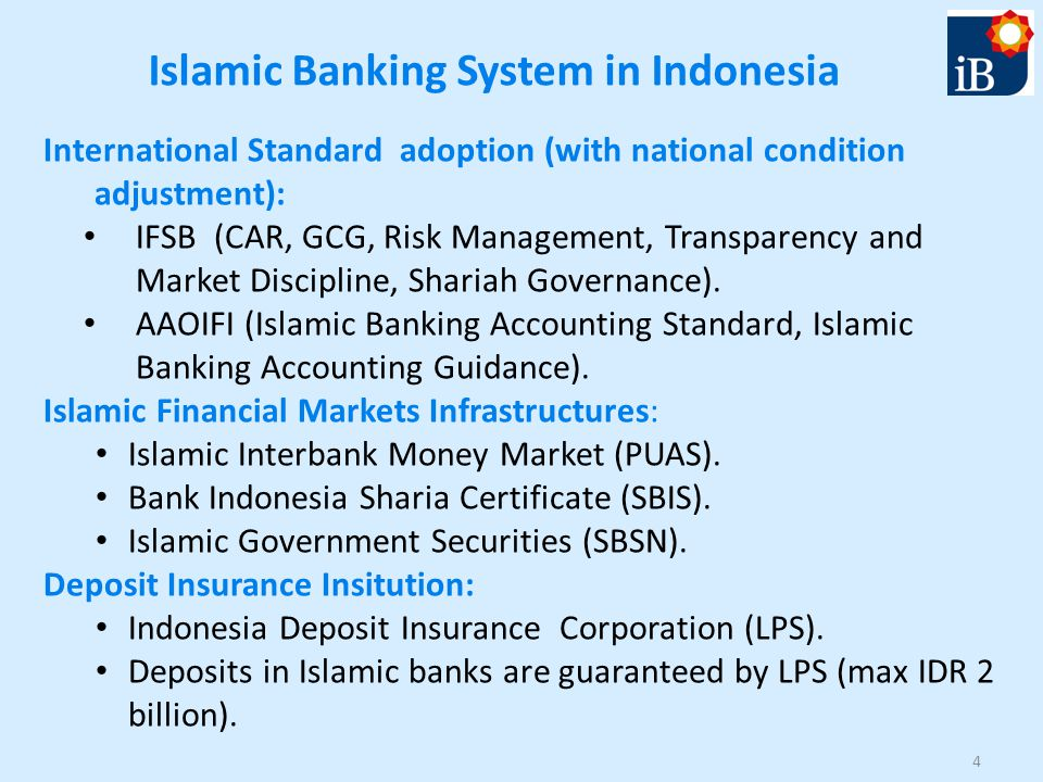 Islamic Banking System in Indonesia