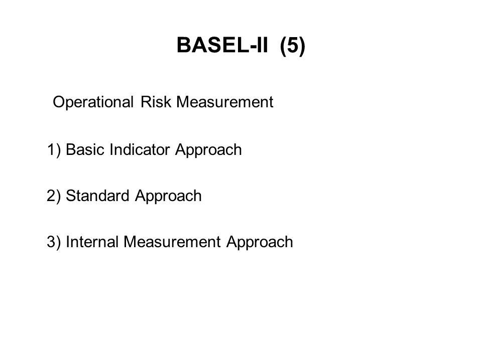 Operational Risk Measurement