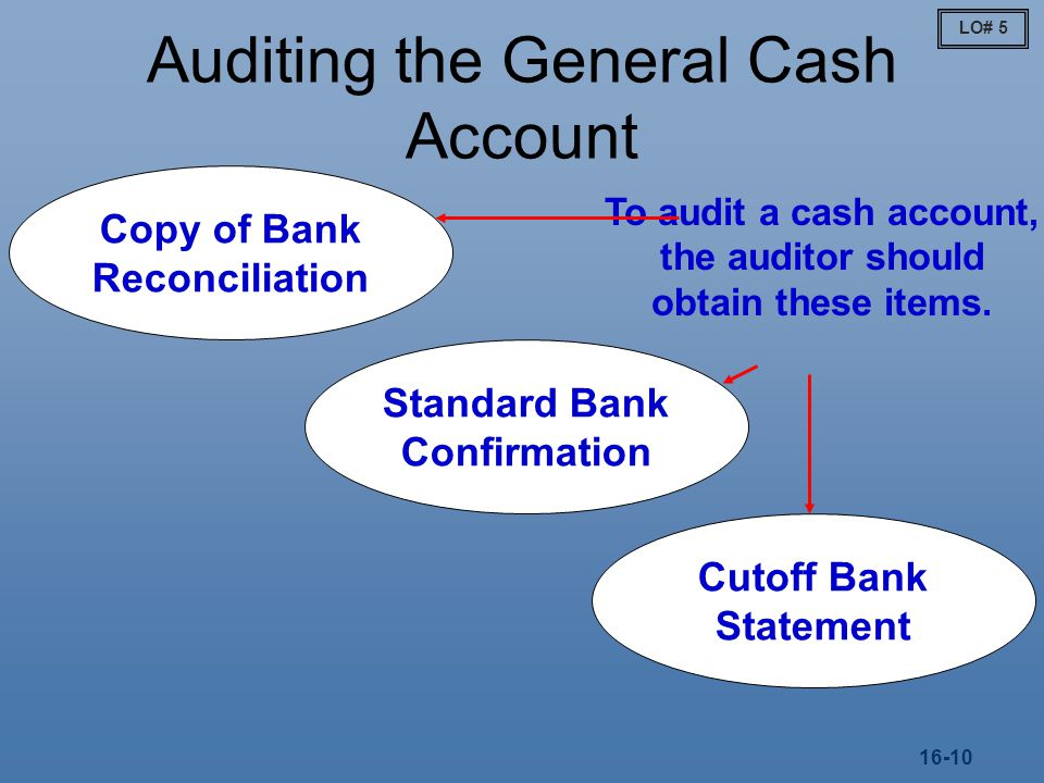 Auditing the General Cash Account