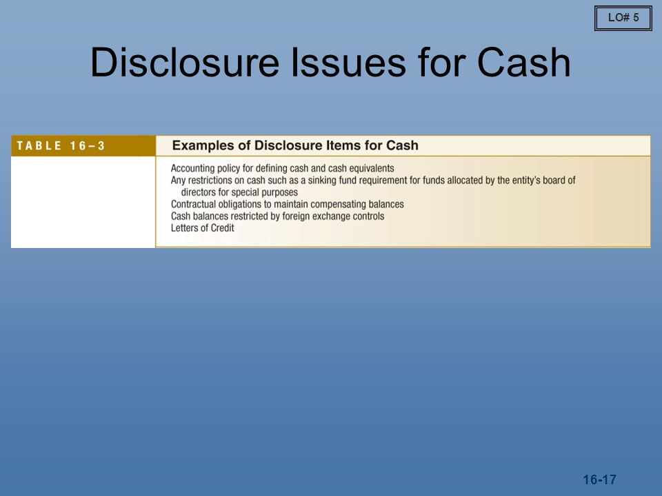 Disclosure Issues for Cash