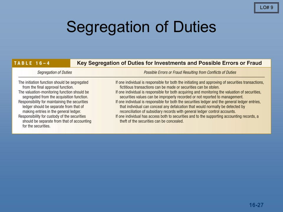 LO# 9 Segregation of Duties