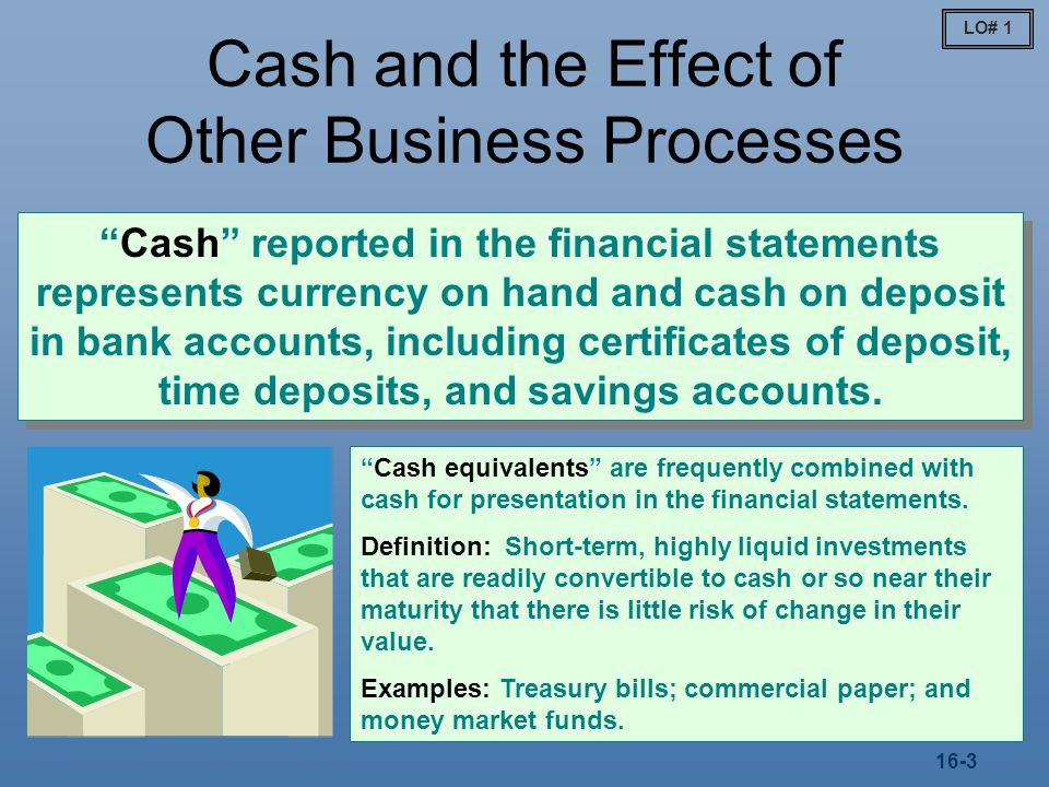 definition of bank deposits and its June 21, 2010 1 definition of cash and cash equivalents when you deposit money into a bank account, what accounts are debited and credited this is a question some people ask themselves after they return from a bank because the bank teller said, we've credited your account for x dollars.